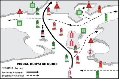 Buoy Guide