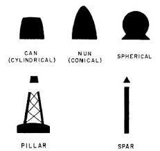 Special Purpose Mark Shapes